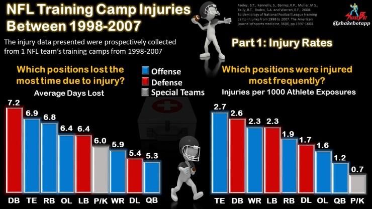 NFL INJ.jpg