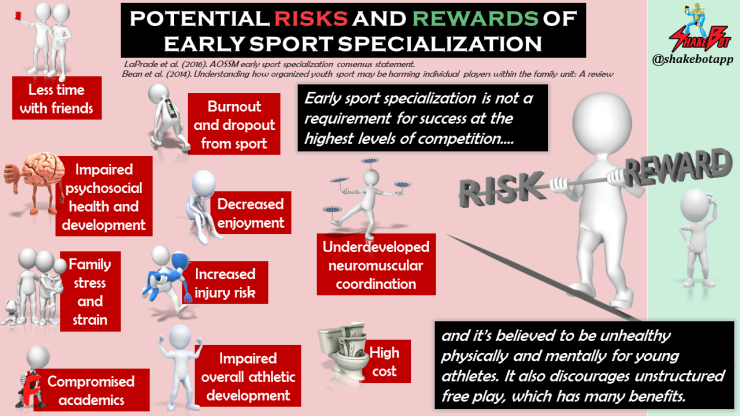 The risks and rewards of early specialization in sport