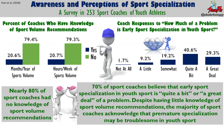 Knowledge-and-Beliefs-Youth-Sport-Safety-and-Health-Coaches