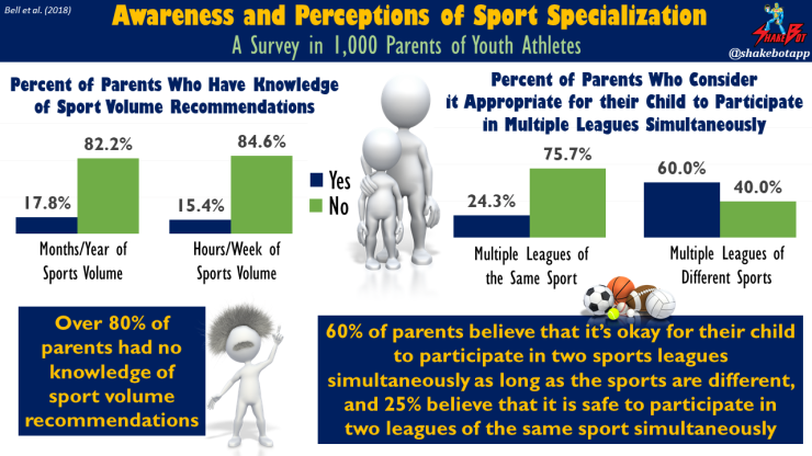 Knowledge-and-Beliefs-Youth-Sport-Safety-and-Health-Parents