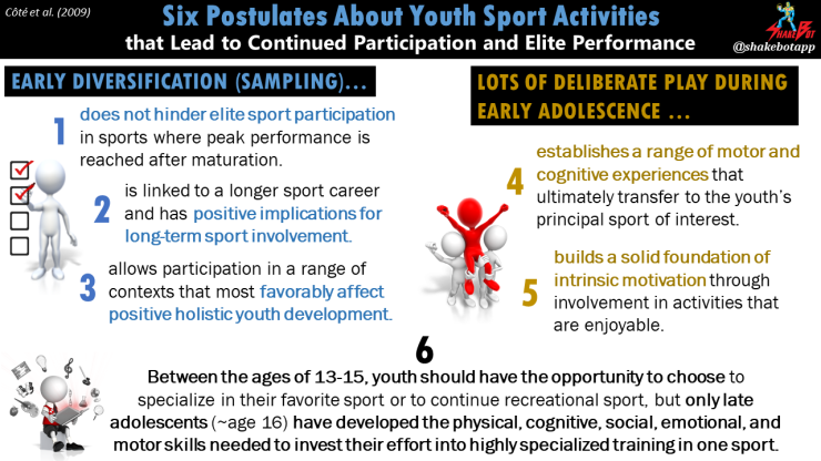 Seven Postulates About Youth Sport Activities that Lead to Continued Participation and Elite Performance