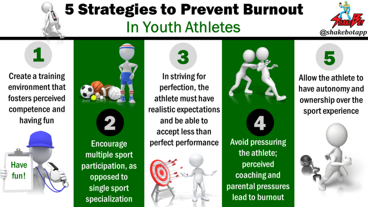 Strategies-To-Prevent-Burnout-In-Youth-Athletes
