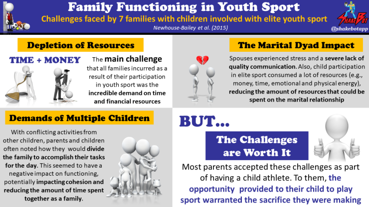 Youth-Sport-Impact-on-Parents