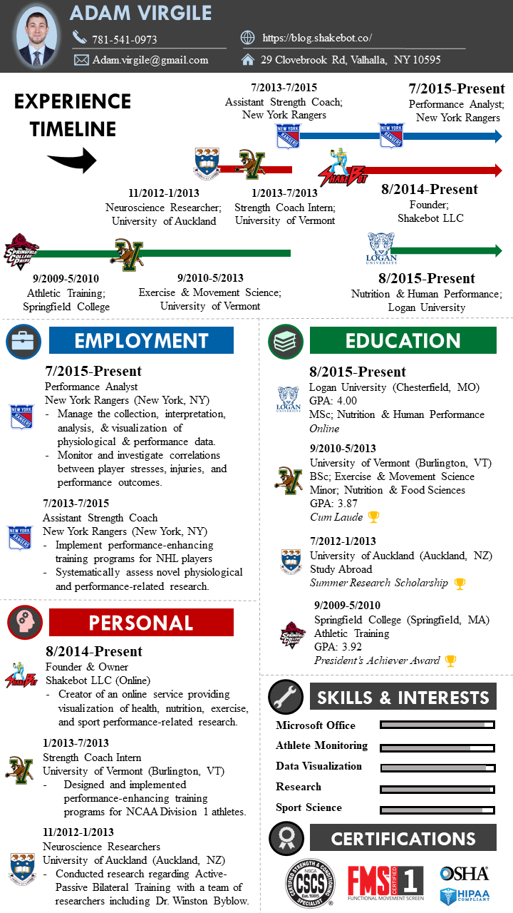Adam-Virgile-CV-Resume-Infographic-Shakebot